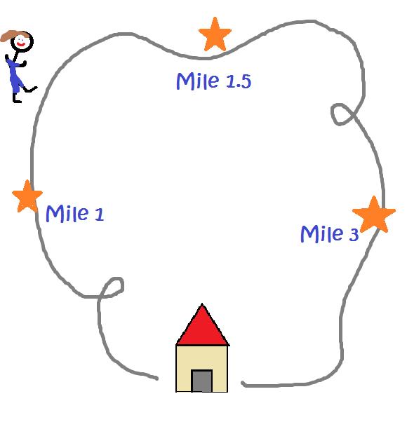 3 mile route