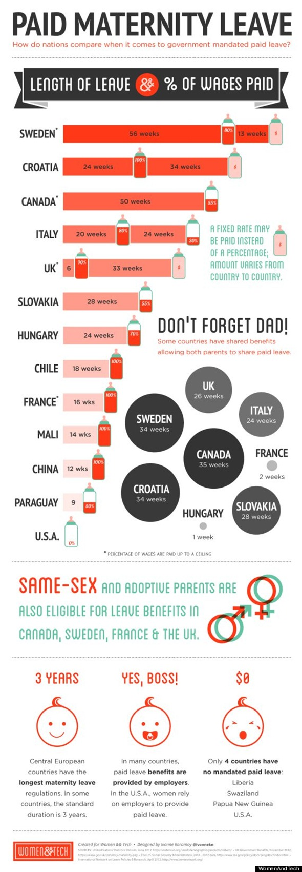 o-MATERNITY-LEAVE-INFOGRAPHIC-570