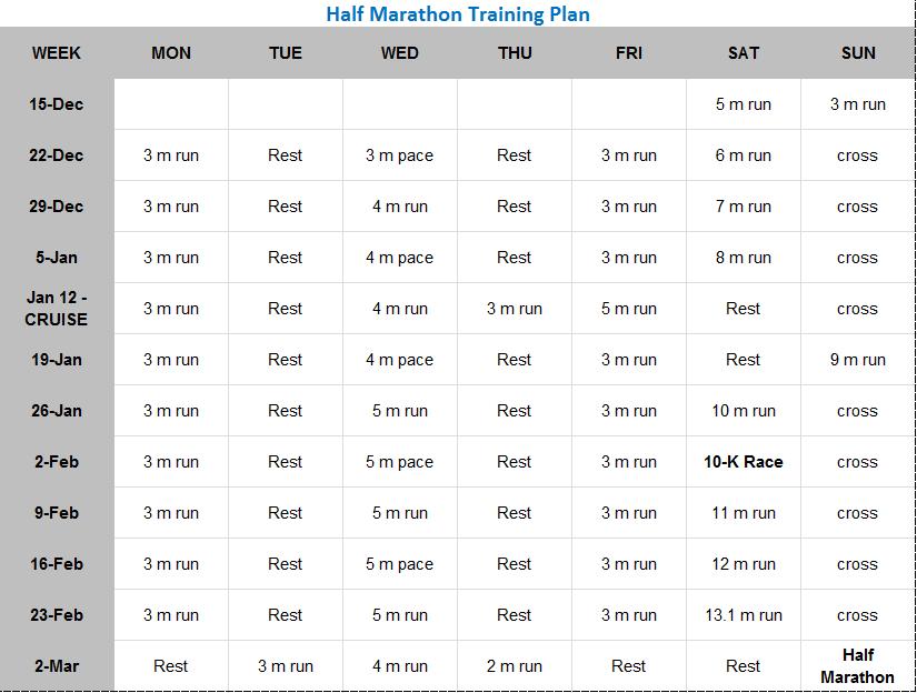 Couch To Half Marathon 20 Weeks 20 Week Half Marathon