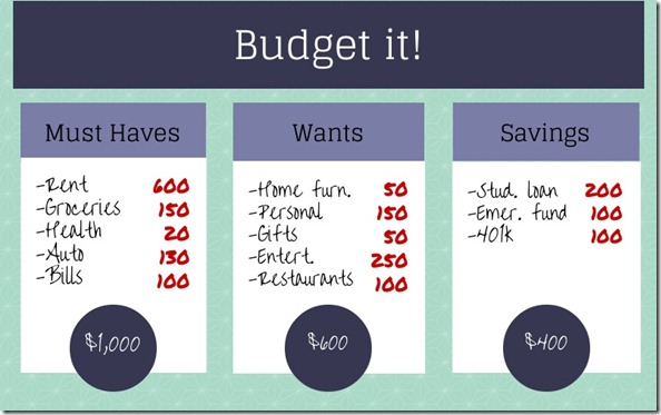 3- budget it