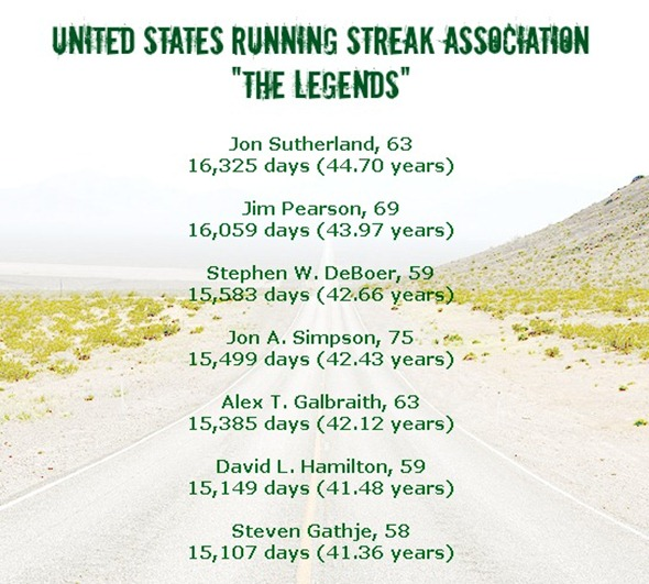 running streaks