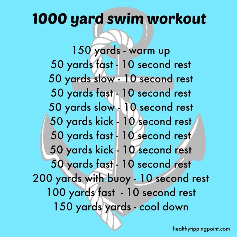 2400 Meter Swim Workout Png